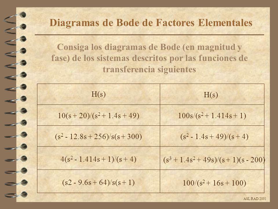 ASL/RAD/2001 Consiga los diagramas de Bode (en magnitud y fase) de los sistemas descritos por las funciones de transferencia siguientes H(s) (s 2 - 12.8s + 256)/s(s + 300) 10(s + 20)/(s 2 + 1.4s + 49)100s/(s 2 + 1.414s + 1) H(s) 4(s 2 - 1.414s + 1)/(s + 4) (s 2 - 1.4s + 49)/(s + 4) (s 3 + 1.4s 2 + 49s)/(s + 1)(s - 200) (s2 - 9.6s + 64)/s(s + 1) 100/(s 2 + 16s + 100) Diagramas de Bode de Factores Elementales