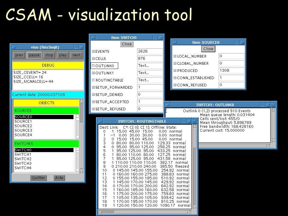 CSAM - visualization tool