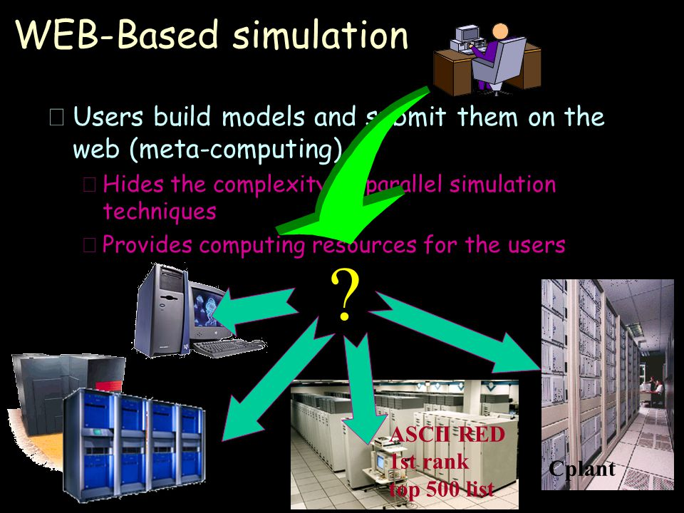 WEB-Based simulation •Users build models and submit them on the web (meta-computing) –Hides the complexity of parallel simulation techniques –Provides computing resources for the users ASCII RED 1st rank top 500 list Cplant