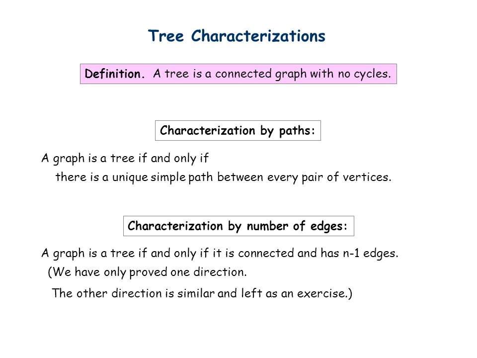 Definition.A tree is a connected graph with no cycles.