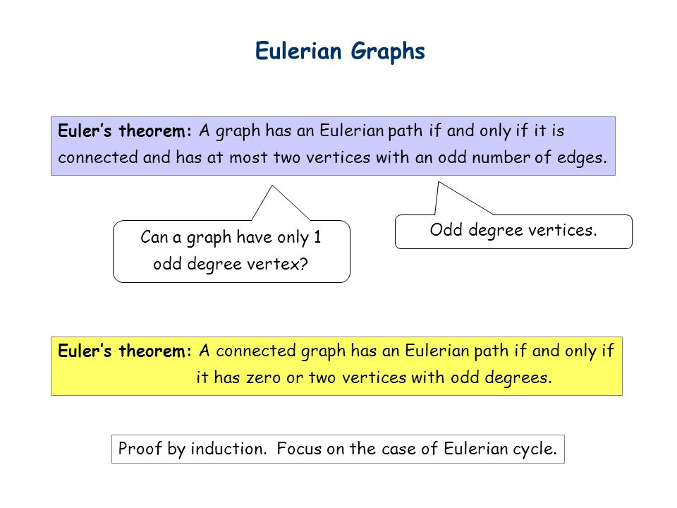 Euler's theorem: A graph has an Eulerian path if and only if it is connected and has at most two vertices with an odd number of edges.