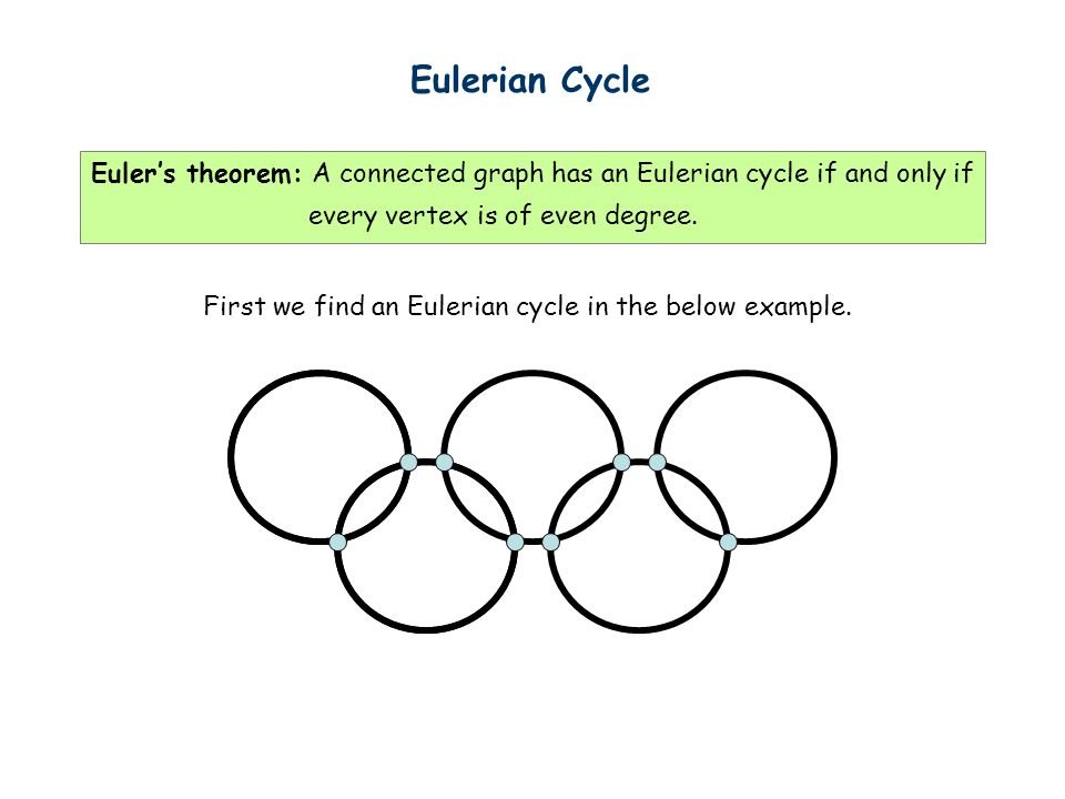 Eulerian Cycle First we find an Eulerian cycle in the below example.