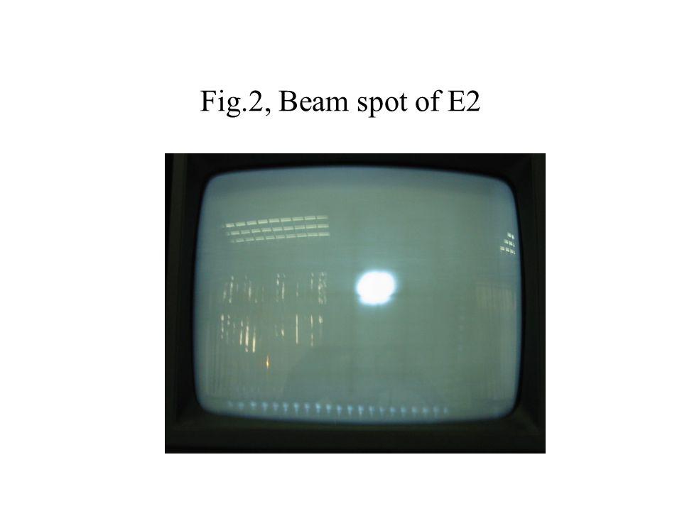 Fig.2, Beam spot of E2