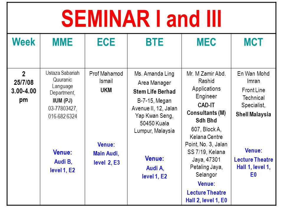 SEMINAR I and III WeekMMEECEBTEMECMCT 2 25/7/08 3.00-4.00 pm Ustaza Sabariah Quuranic Language Department, IIUM (PJ) 03-77803427, 016-682 6324 Venue: Audi B, level 1, E2 Prof Mahamod Ismail UKM Venue: Main Audi, level 2, E3 Ms.