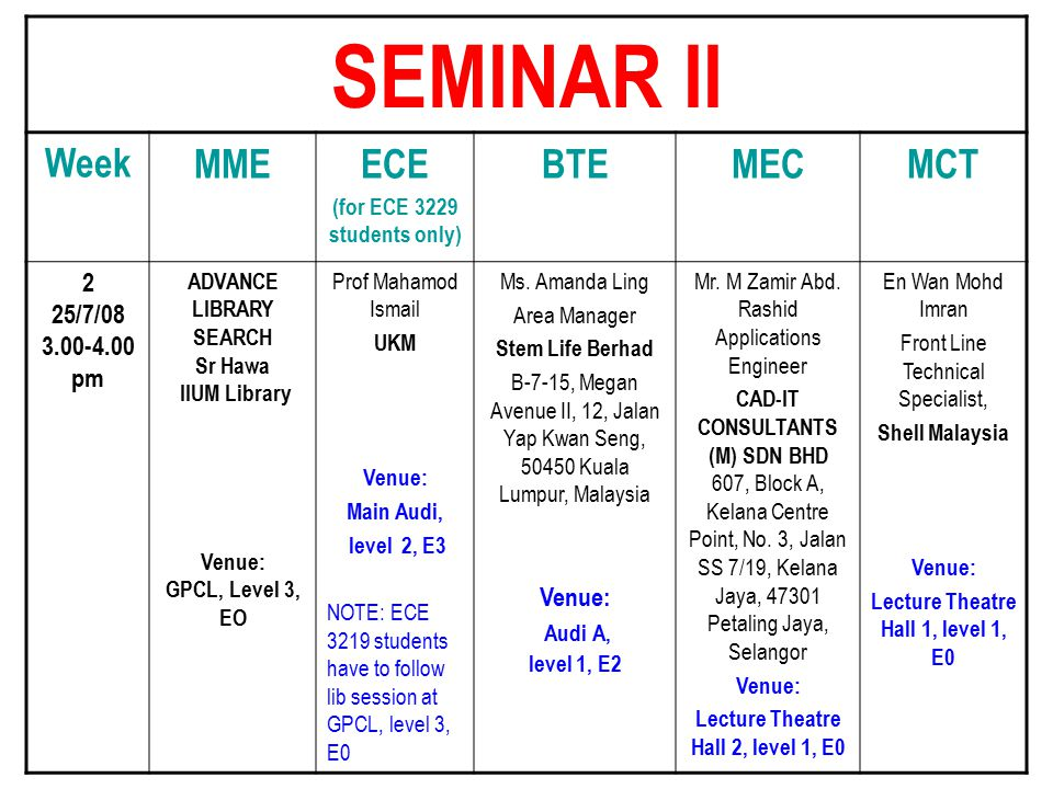 SEMINAR II WeekMMEECE (for ECE 3229 students only) BTEMECMCT 2 25/7/08 3.00-4.00 pm ADVANCE LIBRARY SEARCH Sr Hawa IIUM Library Venue: GPCL, Level 3, EO Prof Mahamod Ismail UKM Venue: Main Audi, level 2, E3 NOTE: ECE 3219 students have to follow lib session at GPCL, level 3, E0 Ms.