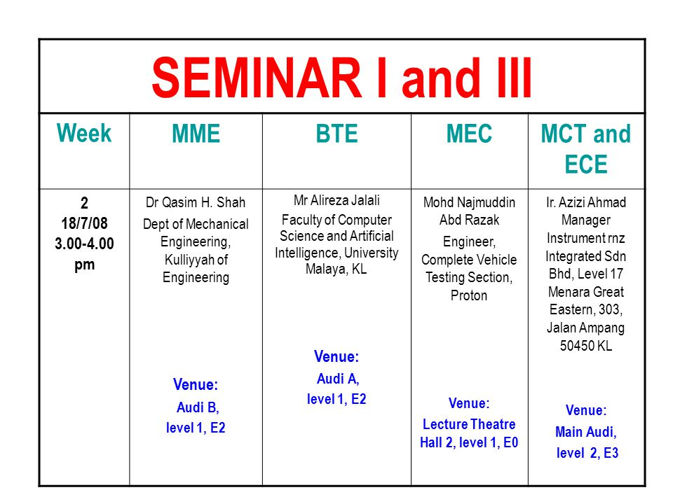 SEMINAR I and III WeekMMEBTEMECMCT and ECE 2 18/7/08 3.00-4.00 pm Dr Qasim H.