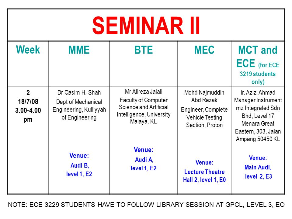 SEMINAR II WeekMMEBTEMECMCT and ECE (for ECE 3219 students only) 2 18/7/08 3.00-4.00 pm Dr Qasim H.
