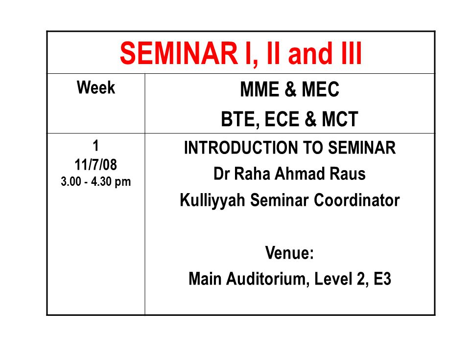SEMINAR I, II and III Week MME & MEC BTE, ECE & MCT 1 11/7/08 3.00 - 4.30 pm INTRODUCTION TO SEMINAR Dr Raha Ahmad Raus Kulliyyah Seminar Coordinator Venue: Main Auditorium, Level 2, E3