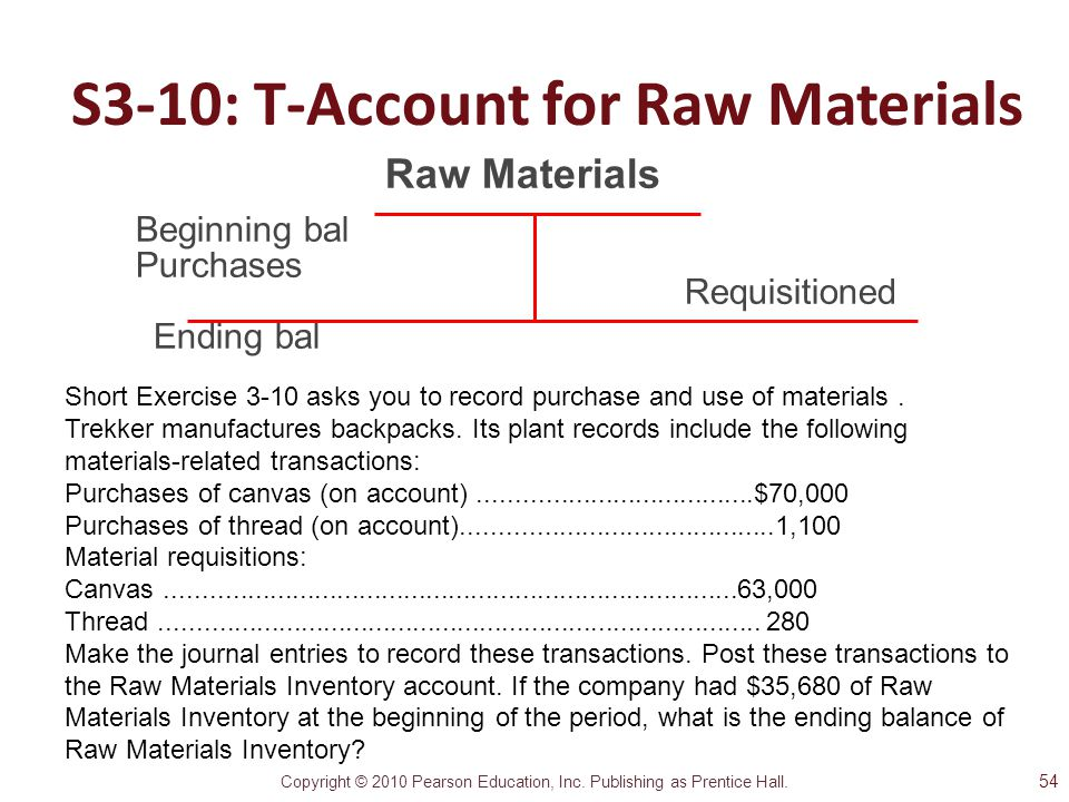 Copyright © 2010 Pearson Education, Inc. Publishing as Prentice Hall. S3-10: T-Account for Raw Materials Raw Materials Beginning bal Purchases Requisi