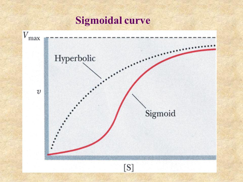 Sigmoidal curve