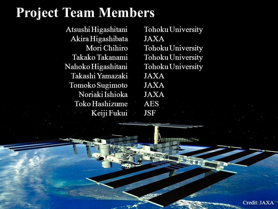 Project Team Members Tohoku University JAXA Tohoku University JAXA AES JSF Atsushi Higashitani Akira Higashibata Mori Chihiro Takako Takanami Nahoko Higashitani Takashi Yamazaki Tomoko Sugimoto Noriaki Ishioka Toko Hashizume Keiji Fukui