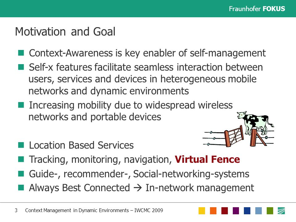 Fraunhofer FOKUS 3 Context Management in Dynamic Environments – IWCMC 2009 Motivation and Goal Context-Awareness is key enabler of self-management Self-x features facilitate seamless interaction between users, services and devices in heterogeneous mobile networks and dynamic environments Increasing mobility due to widespread wireless networks and portable devices Location Based Services Tracking, monitoring, navigation, Virtual Fence Guide-, recommender-, Social-networking-systems Always Best Connected  In-network management
