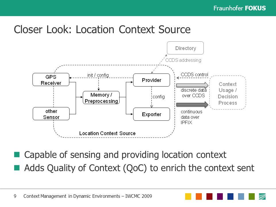 Fraunhofer FOKUS 10 Context Management in Dynamic Environments – IWCMC 2009 Scenario: Location Context Service