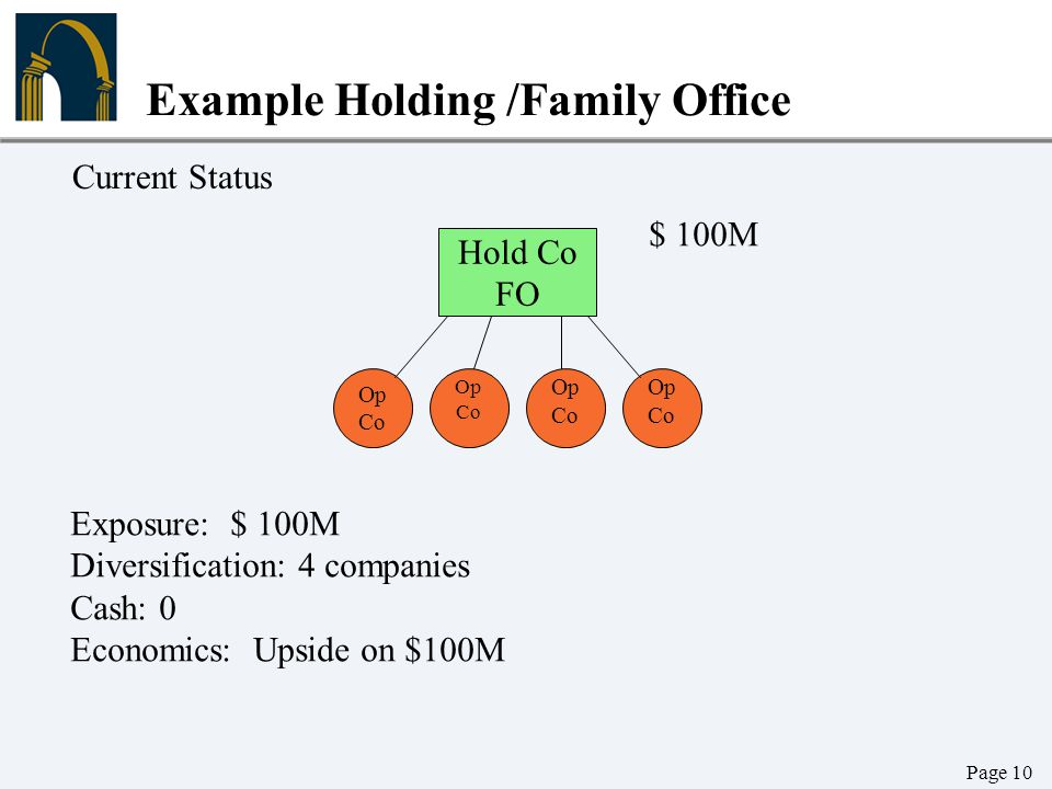 Page 10 Example Holding /Family Office Hold Co FO Op Co Op Co Op Co Op Co $ 100M Exposure: $ 100M Diversification: 4 companies Cash: 0 Economics: Upsi