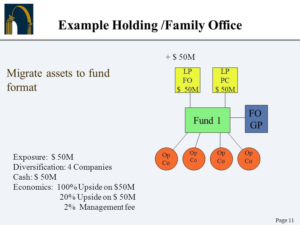 Page 11 Migrate assets to fund format Exposure: $ 50M Diversification: 4 Companies Cash: $ 50M Economics: 100% Upside on $50M 20% Upside on $ 50M 2% M