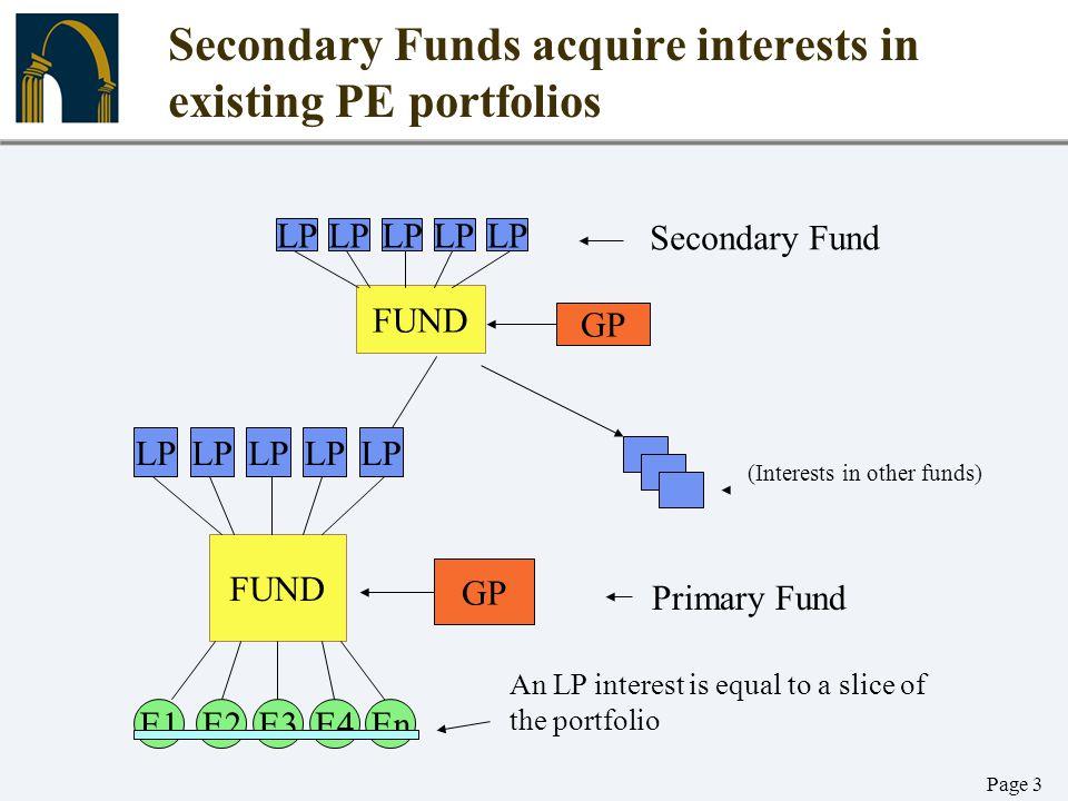 Page 3 Secondary Funds acquire interests in existing PE portfolios LP FUND E1E2E3EnE4 GP LP FUND GP Primary Fund Secondary Fund (Interests in other fu