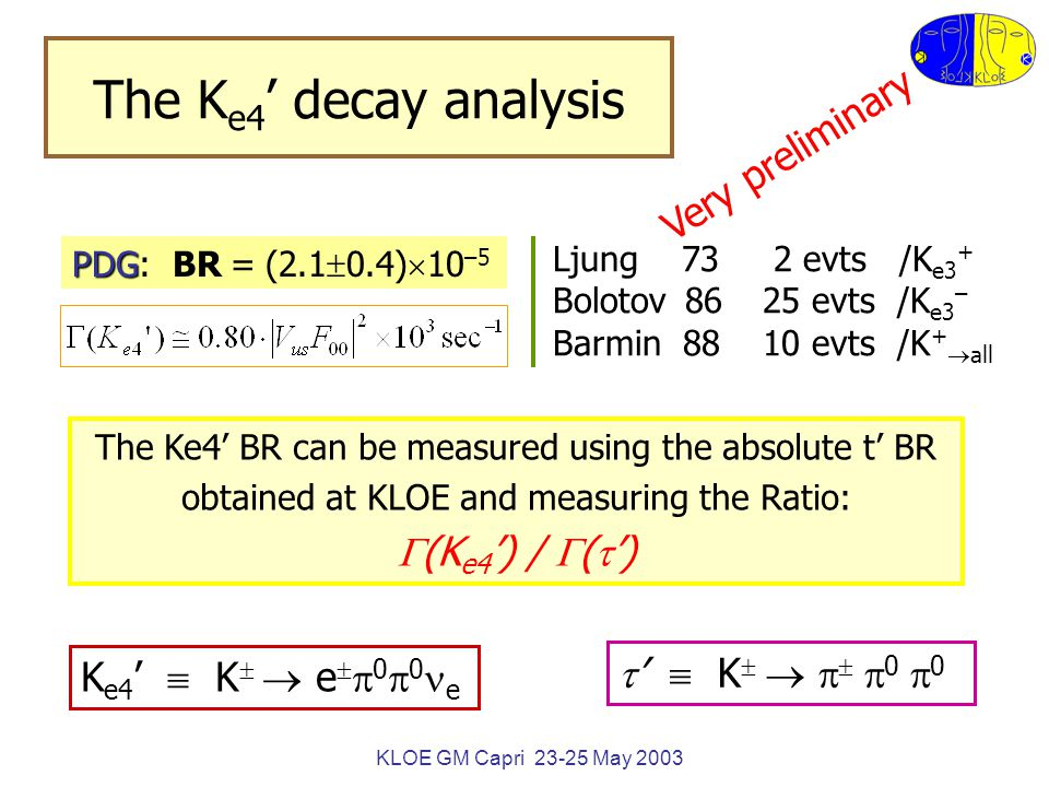 KLOE GM Capri 23-25 May 2003 Trigger: EMC + Cosmic Veto Event Classification: kpmstream (all the 5 algo's) A 2-track vertex V in DC volume with a K  track t2v<50 cm Helix distance between the two tracks' first/last hit and V: t2v<50 cm 4 ontime neutral clusters with E i >15 MeV, such that:  t ij  | t i –t j –(r Vi –r Vj )/c |<4  t (E i,E j )   t ij <10 ns  t ij  | t i –t j –(r Vi –r Vj )/c |<4  t (E i,E j )  i,j=1,..,4 and   t ij <10 ns Pairing of the two  0 's by minimizing  ij [ (m ij – m  ° )/  m  ° ] 2 80 MeV < m 12, m 34 < 190 MeV 4  LEVEL Preselection : 4  LEVEL 0000 Ch track
