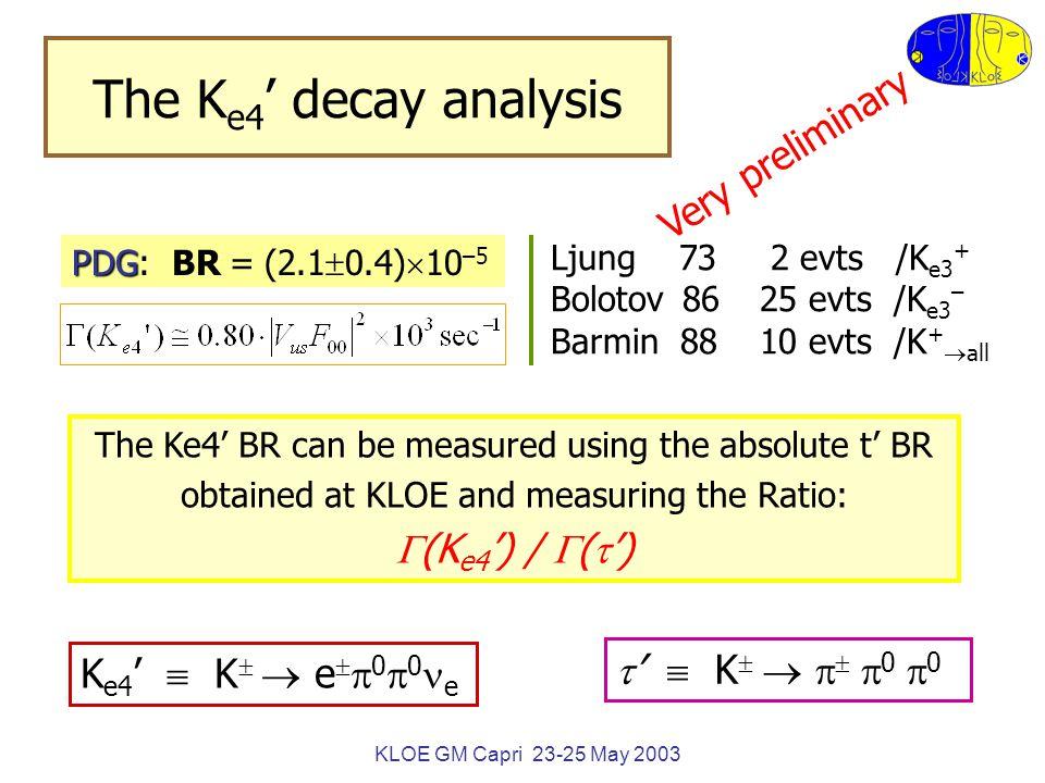 KLOE GM Capri 23-25 May 2003 The K e4 ' decay analysis PDG PDG: BR = (2.1  0.4)  10 –5 Ljung 73 2 evts /K e3 + Bolotov 8625 evts /K e3 – Barmin 8810 evts /K +  all Very preliminary The Ke4' BR can be measured using the absolute t' BR obtained at KLOE and measuring the Ratio:  (K e4 ') /  (  ') K e4 '  K   e   0  0 e  '  K      0  0