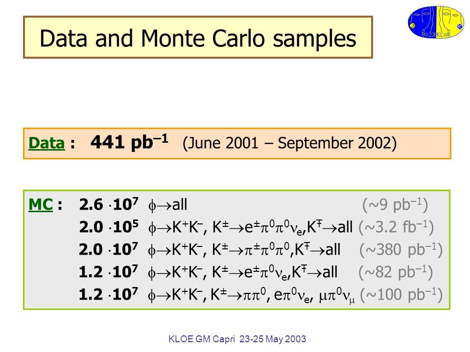 KLOE GM Capri 23-25 May 2003 Data : 441 pb –1 (June 2001 – September 2002) Data and Monte Carlo samples MC : 2.6  10 7  all (~9 pb –1 ) 2.0  10 5