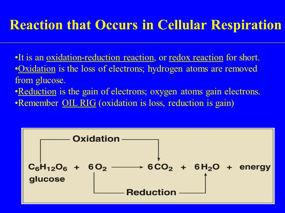 It is an oxidation-reduction reaction, or redox reaction for short.