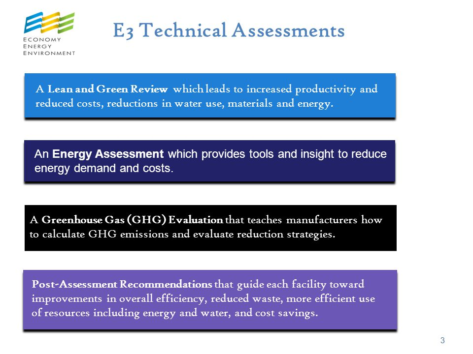 A Greenhouse Gas (GHG) Evaluation that teaches manufacturers how to calculate GHG emissions and evaluate reduction strategies. 33 E3 Technical Assessm