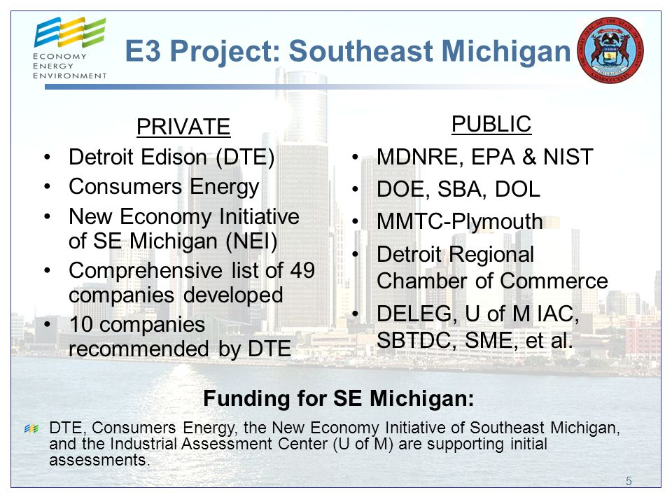 E3 Project: Southeast Michigan 55 PRIVATE Detroit Edison (DTE) Consumers Energy New Economy Initiative of SE Michigan (NEI) Comprehensive list of 49 companies developed 10 companies recommended by DTE PUBLIC MDNRE, EPA & NIST DOE, SBA, DOL MMTC-Plymouth Detroit Regional Chamber of Commerce DELEG, U of M IAC, SBTDC, SME, et al.
