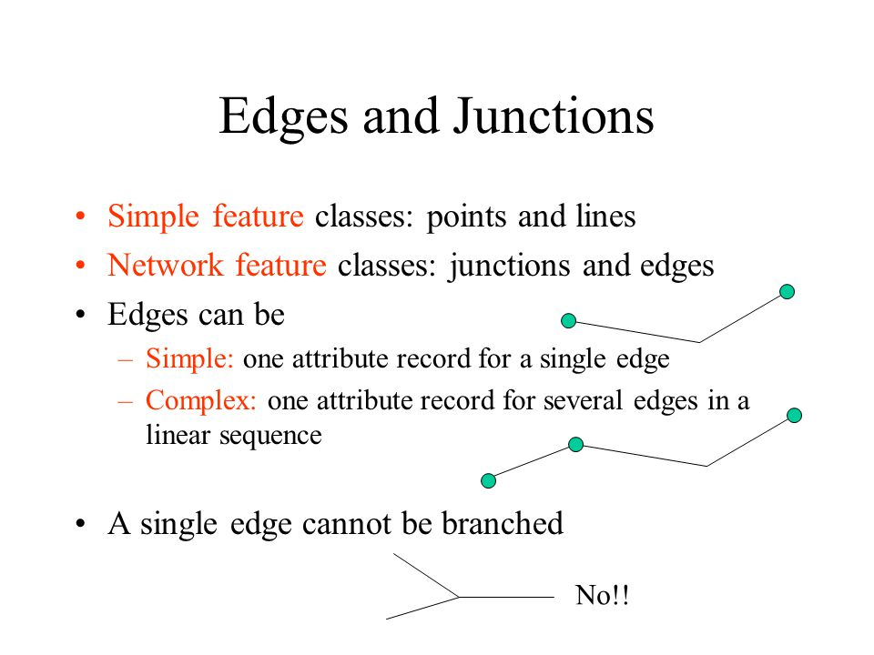Edges and Junctions Simple feature classes: points and lines Network feature classes: junctions and edges Edges can be –Simple: one attribute record for a single edge –Complex: one attribute record for several edges in a linear sequence A single edge cannot be branched No!!