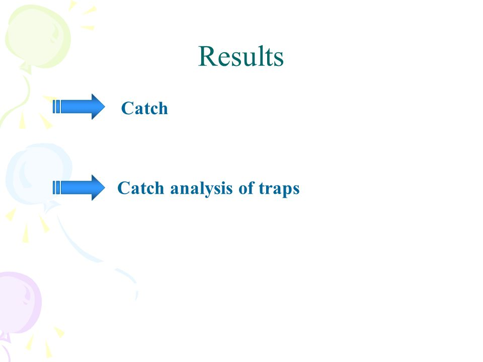 Results Catch Catch analysis of traps