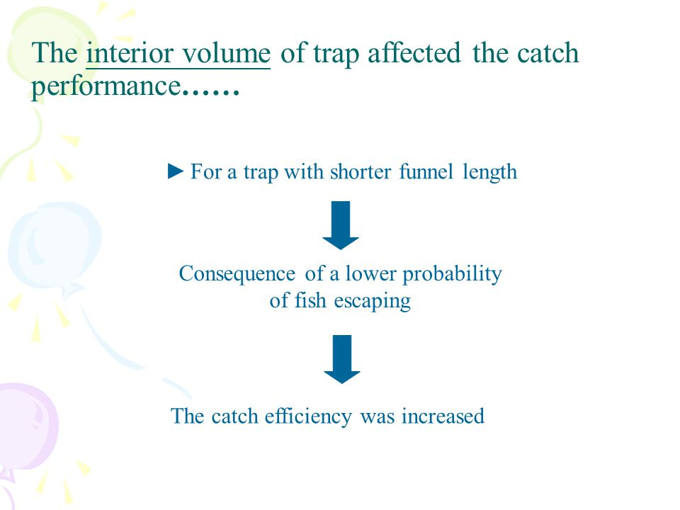The interior volume of trap affected the catch performance…… ►For a trap with shorter funnel length Consequence of a lower probability of fish escapin