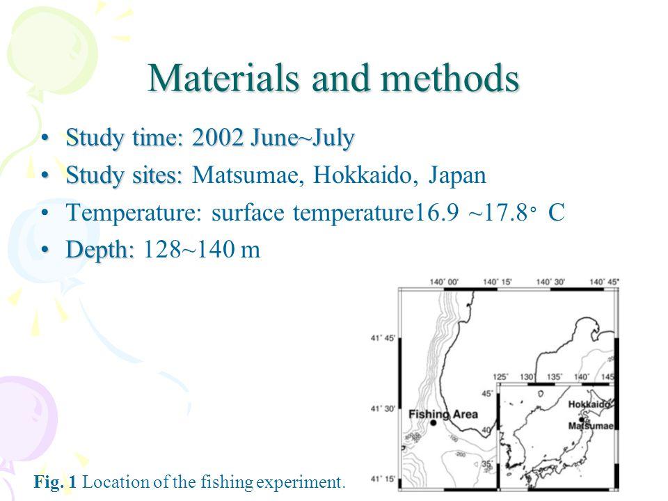 Materials and methods Study time: 2002 June~JulyStudy time: 2002 June~July Study sites:Study sites: Matsumae, Hokkaido, Japan Temperature: surface temperature16.9 ~17.8 。 C Depth:Depth: 128~140 m Fig.