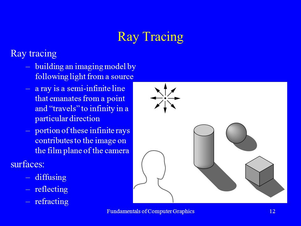 Fundamentals of Computer Graphics12 Ray Tracing Ray tracing –building an imaging model by following light from a source –a ray is a semi-infinite line