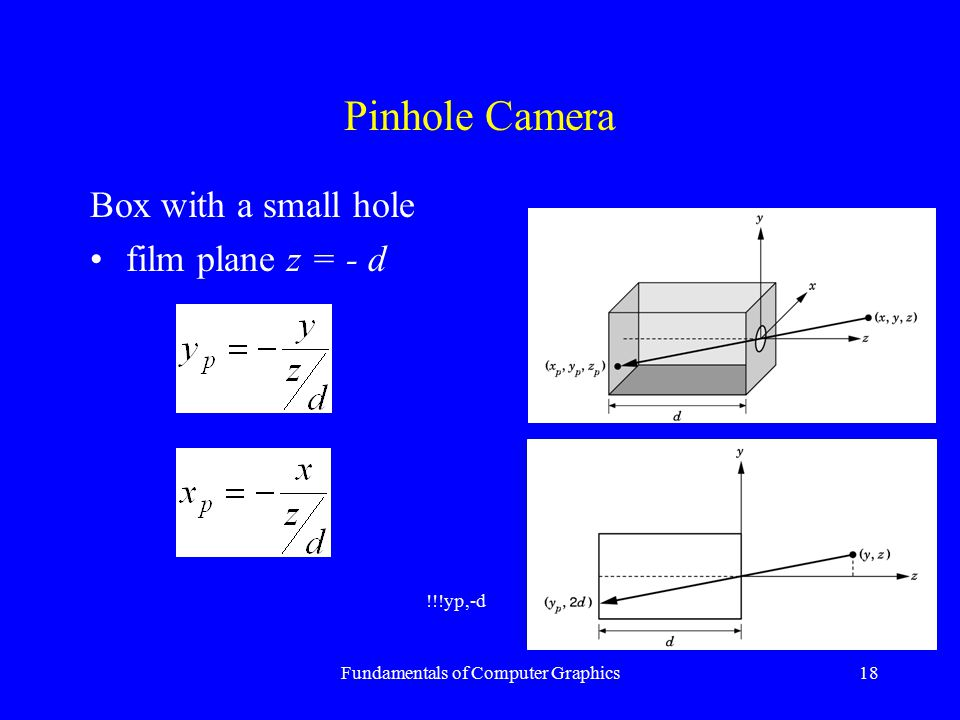 Fundamentals of Computer Graphics18 Pinhole Camera Box with a small hole film plane z = - d !!!yp,-d