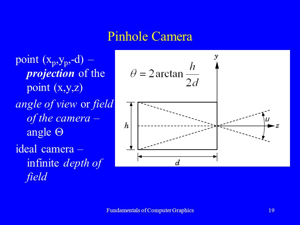 Fundamentals of Computer Graphics19 Pinhole Camera point (x p,y p,-d) – projection of the point (x,y,z) angle of view or field of the camera – angle 