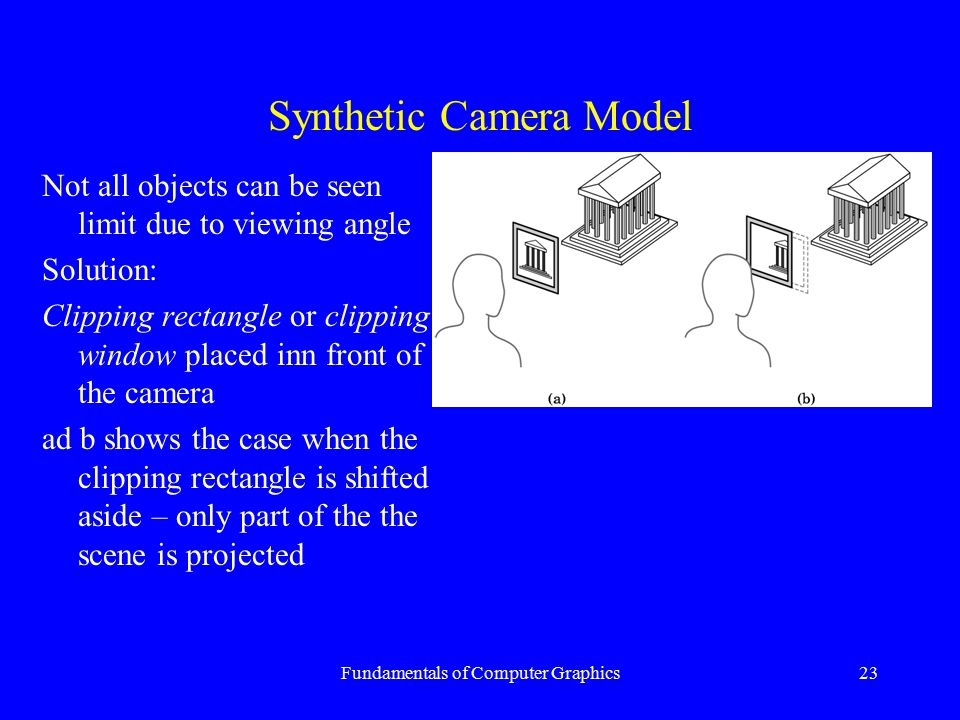 Fundamentals of Computer Graphics23 Synthetic Camera Model Not all objects can be seen limit due to viewing angle Solution: Clipping rectangle or clip