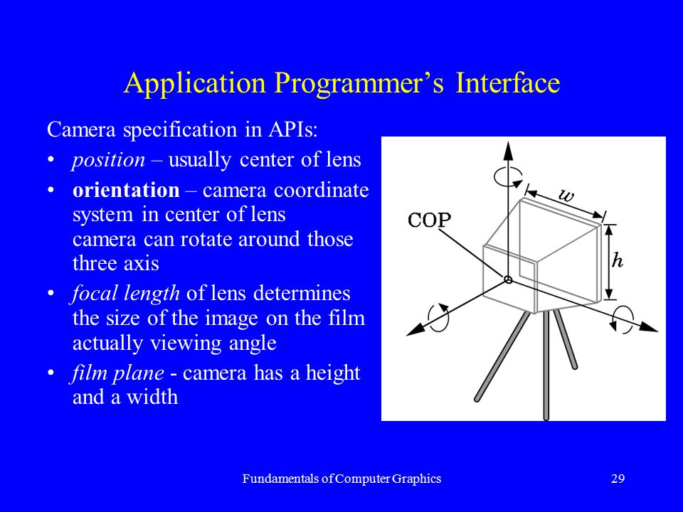 Fundamentals of Computer Graphics29 Application Programmer's Interface Camera specification in APIs: position – usually center of lens orientation – c