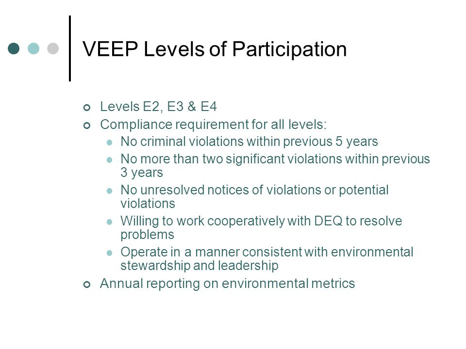 VEEP Levels of Participation Levels E2, E3 & E4 Compliance requirement for all levels: No criminal violations within previous 5 years No more than two significant violations within previous 3 years No unresolved notices of violations or potential violations Willing to work cooperatively with DEQ to resolve problems Operate in a manner consistent with environmental stewardship and leadership Annual reporting on environmental metrics