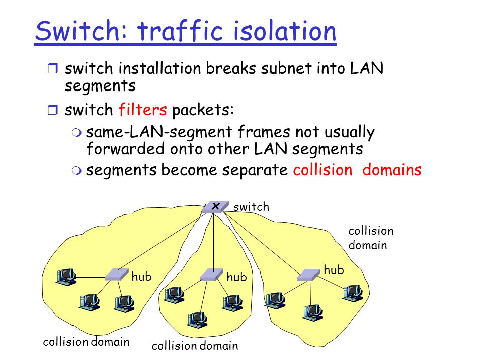 Switch: traffic isolation r switch installation breaks subnet into LAN segments r switch filters packets: m same-LAN-segment frames not usually forwarded onto other LAN segments m segments become separate collision domains hub switch collision domain
