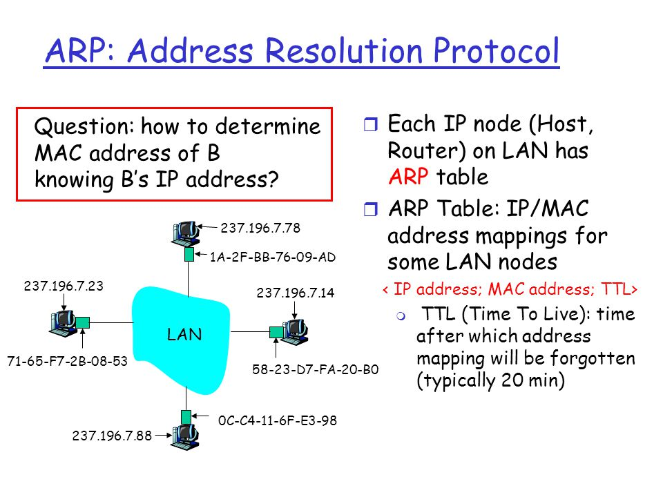 ARP: Address Resolution Protocol r Each IP node (Host, Router) on LAN has ARP table r ARP Table: IP/MAC address mappings for some LAN nodes m TTL (Time To Live): time after which address mapping will be forgotten (typically 20 min) Question: how to determine MAC address of B knowing B's IP address.