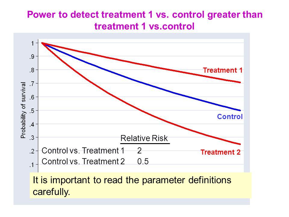 Power to detect treatment 1 vs.