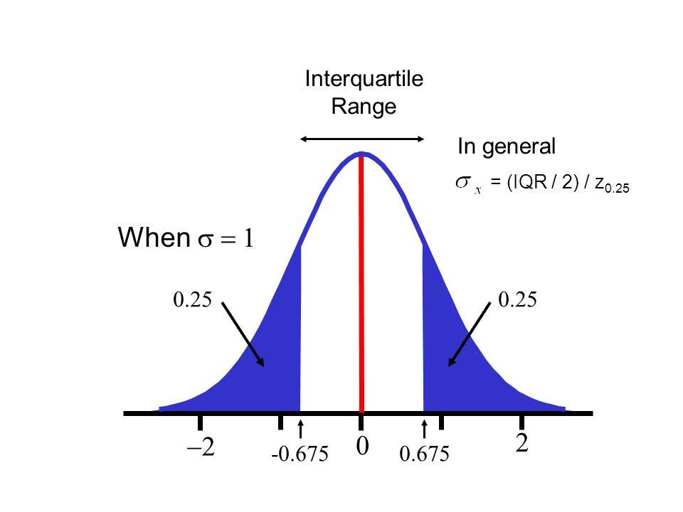 When     0.675 0.25 -0.675 Interquartile Range = (IQR / 2) / z 0.25 In general