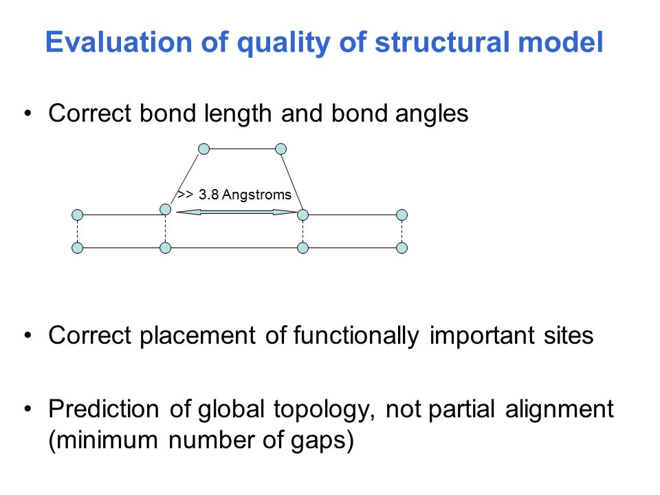 Evaluation of quality of structural model Correct bond length and bond angles Correct placement of functionally important sites Prediction of global t