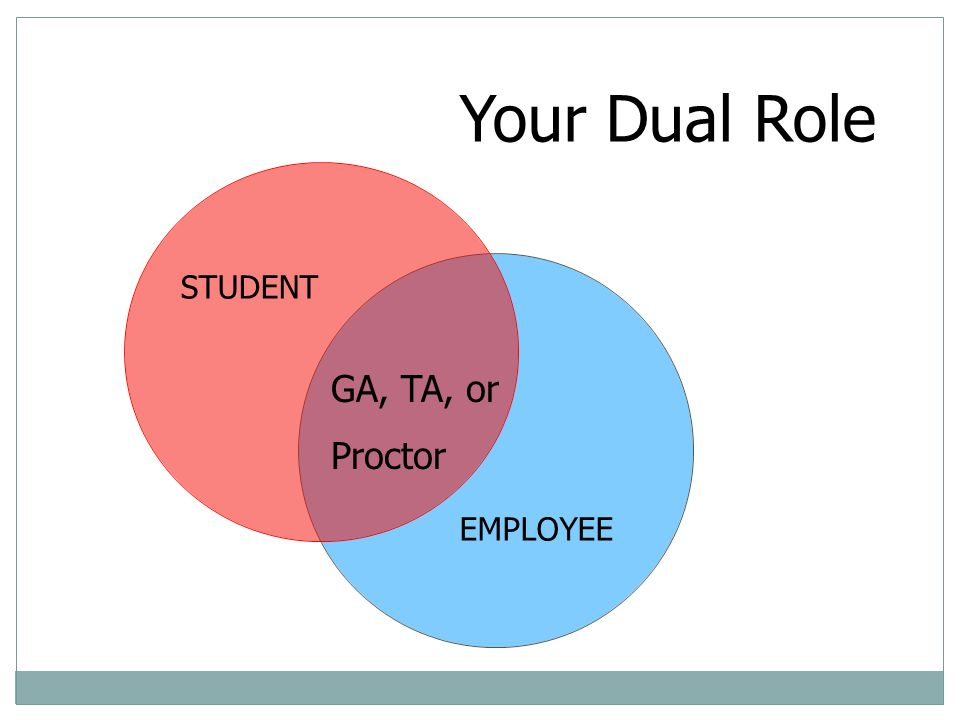 STUDENT EMPLOYEE GA, TA, or Proctor Your Dual Role
