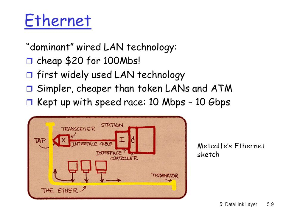 5: DataLink Layer5-9 Ethernet dominant wired LAN technology: r cheap $20 for 100Mbs.