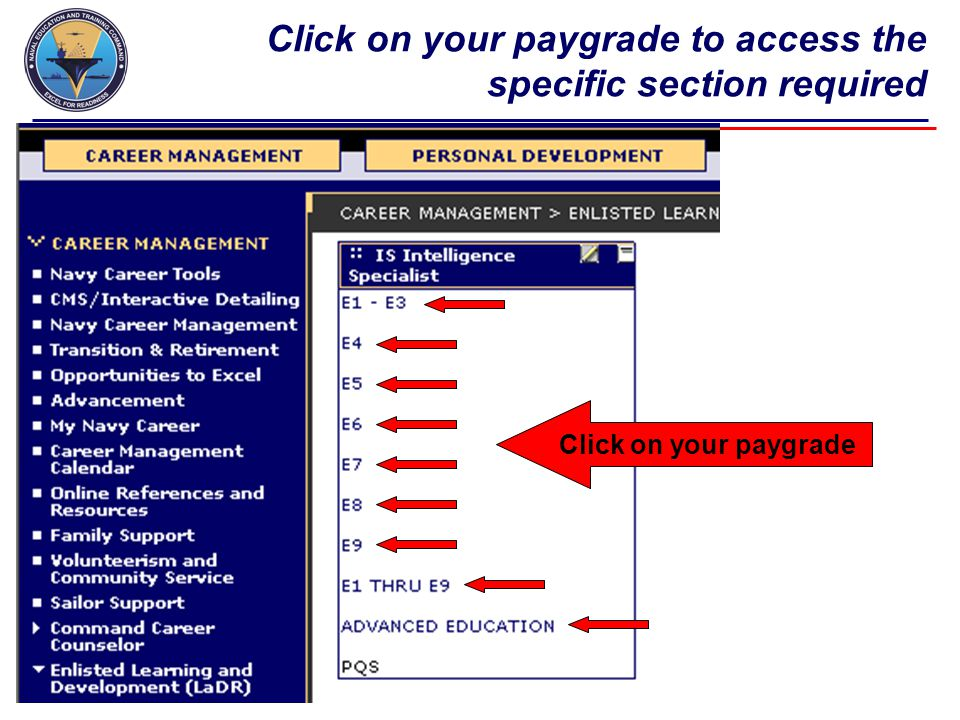 Click on your paygrade to access the specific section required Click on your paygrade