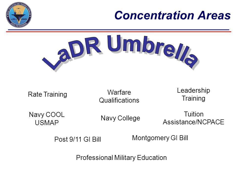 Concentration Areas Tuition Assistance/NCPACE Navy College Rate Training Professional Military Education Navy COOL USMAP Leadership Training Warfare Q