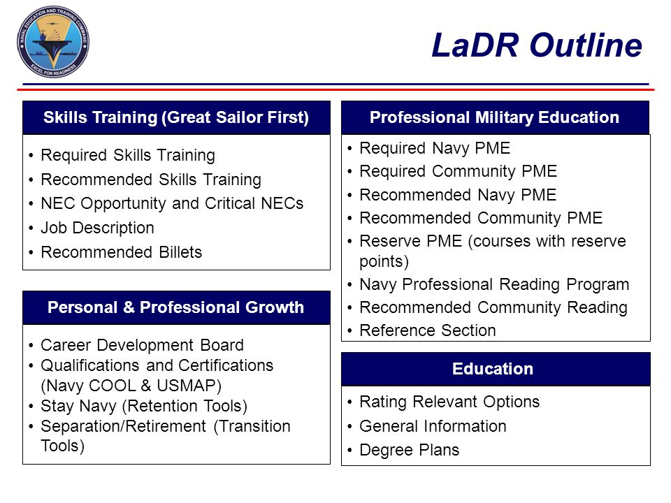 LaDR Outline Skills Training (Great Sailor First) Required Skills Training Recommended Skills Training NEC Opportunity and Critical NECs Job Descripti
