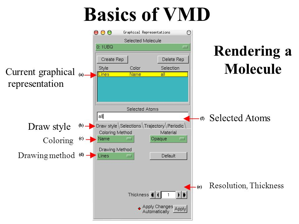 Basics of VMD Rendering a Molecule Draw style Selected Atoms Current graphical representation Coloring Drawing method Resolution, Thickness