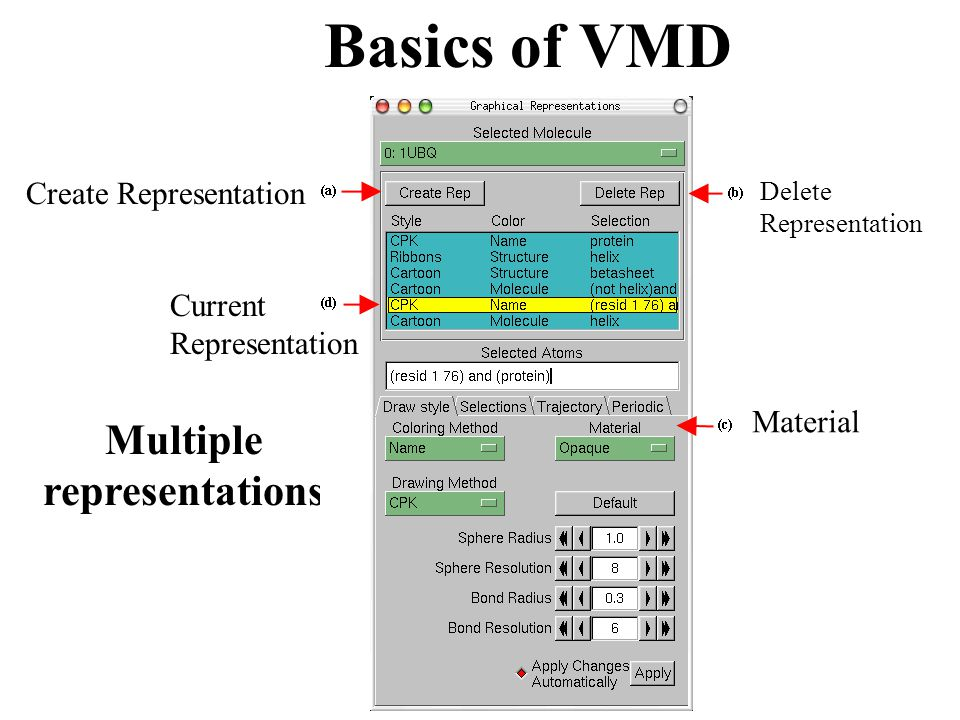 Basics of VMD Multiple representations Create Representation Delete Representation Current Representation Material