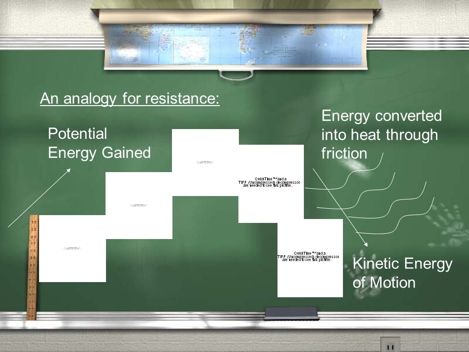 An analogy for resistance: Potential Energy Gained Energy converted into heat through friction Kinetic Energy of Motion