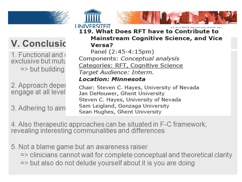 V. Conclusions and Caveats 1.